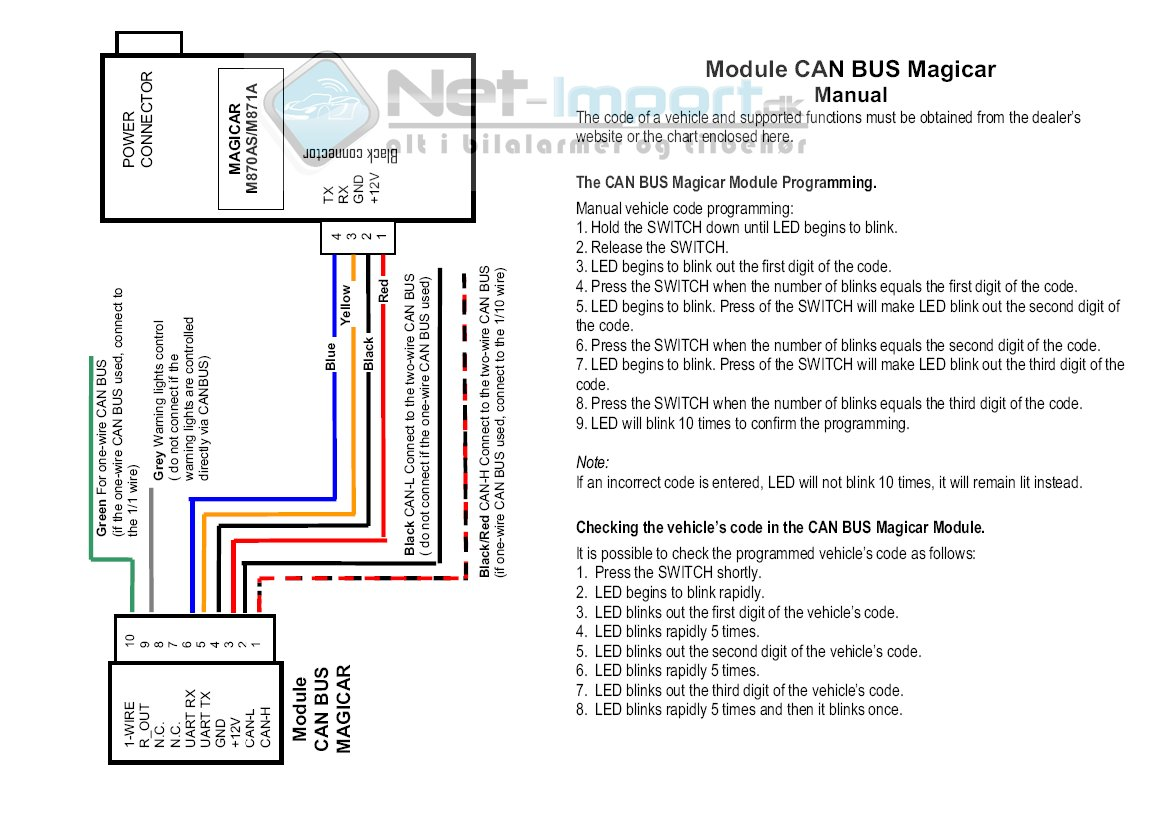 Magicar Can bus boks manual diagrammer installationsmanualer og vejledninger viper 150 esp wiring diagram at mifinder.co